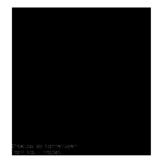 Щитки и автоматические выключатели